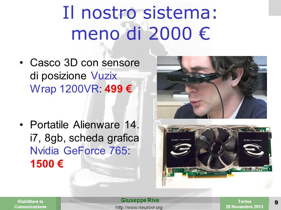Valencia 25-26 March 2003 Torino 29 Novembre 2013 Riabilitare la Comunicazione Giuseppe Riva http://www.neurovr.org 9 Casco 3D con sensore di posizione Vuzix Wrap 1200VR: 499 € Portatile Alienware 14.