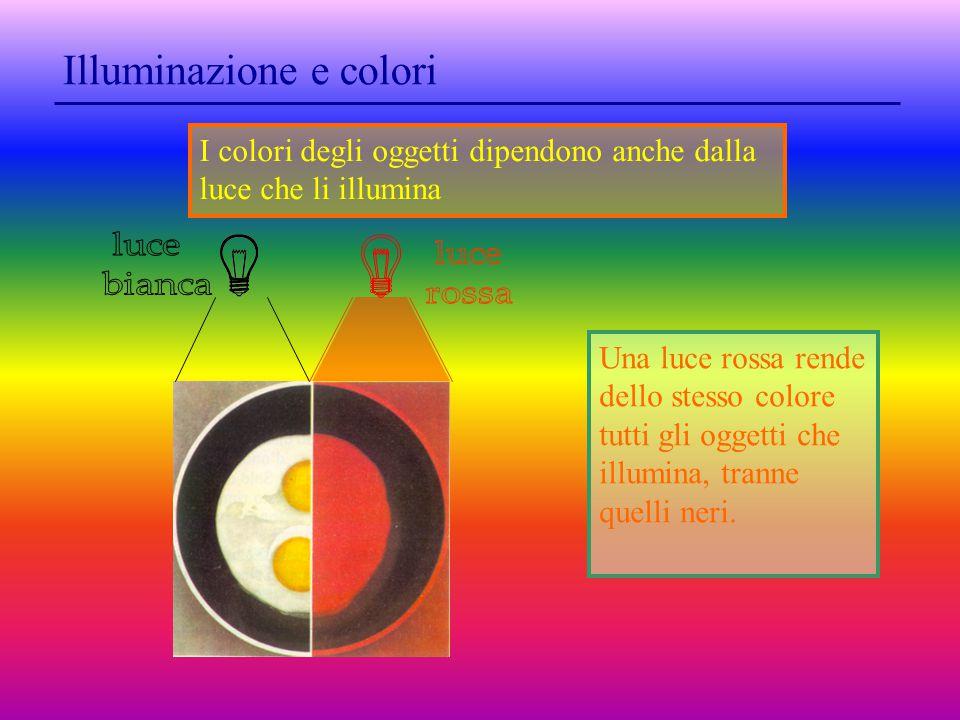 Illuminazione e colori I colori degli oggetti dipendono anche dalla luce che li illumina Una luce rossa rende dello stesso colore tutti gli oggetti che illumina, tranne quelli neri.