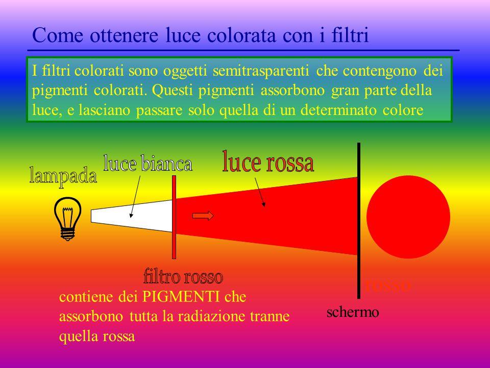 Come ottenere luce colorata con i filtri rosso schermo I filtri colorati sono oggetti semitrasparenti che contengono dei pigmenti colorati.