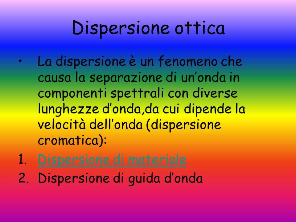 Dispersione ottica La dispersione è un fenomeno che causa la separazione di un'onda in componenti spettrali con diverse lunghezze d'onda,da cui dipende la velocità dell'onda (dispersione cromatica): 1.Dispersione di materialeDispersione di materiale 2.Dispersione di guida d'onda