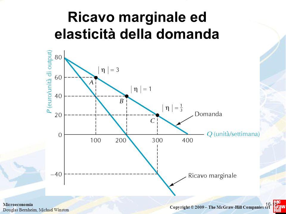 Microeconomia Douglas Bernheim, Michael Winston Copyright © 2009 – The McGraw-Hill Companies srl Ricavo marginale ed elasticità della domanda 16-11