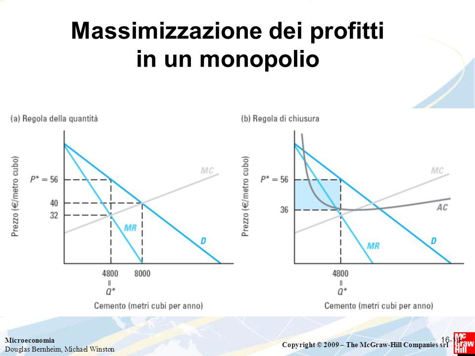 Microeconomia Douglas Bernheim, Michael Winston Copyright © 2009 – The McGraw-Hill Companies srl Massimizzazione dei profitti in un monopolio 16-14
