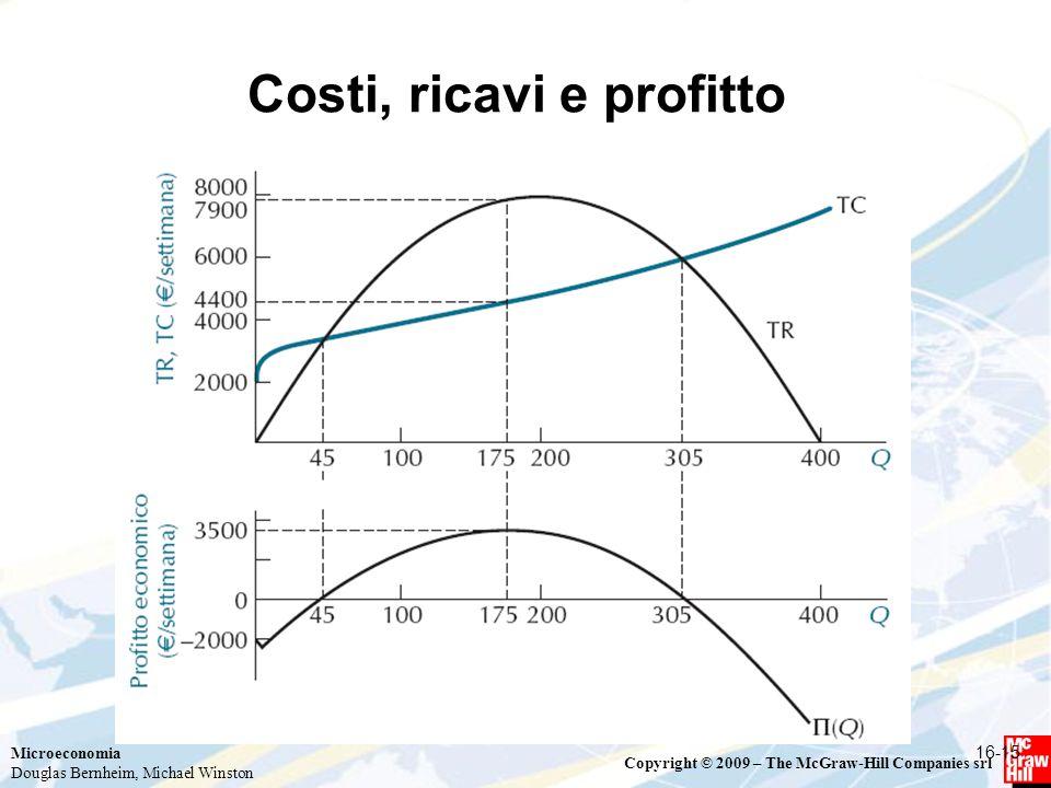 Microeconomia Douglas Bernheim, Michael Winston Copyright © 2009 – The McGraw-Hill Companies srl Costi, ricavi e profitto 16-15