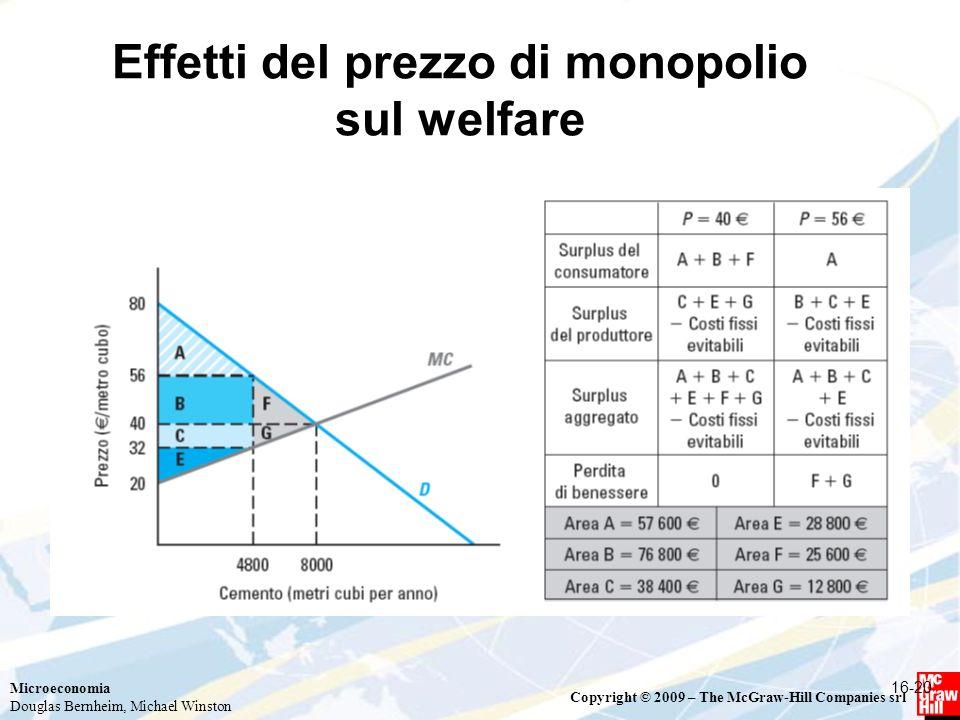Microeconomia Douglas Bernheim, Michael Winston Copyright © 2009 – The McGraw-Hill Companies srl Effetti del prezzo di monopolio sul welfare 16-20