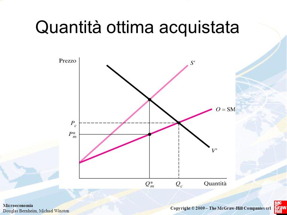 Microeconomia Douglas Bernheim, Michael Winston Copyright © 2009 – The McGraw-Hill Companies srl Quantità ottima acquistata