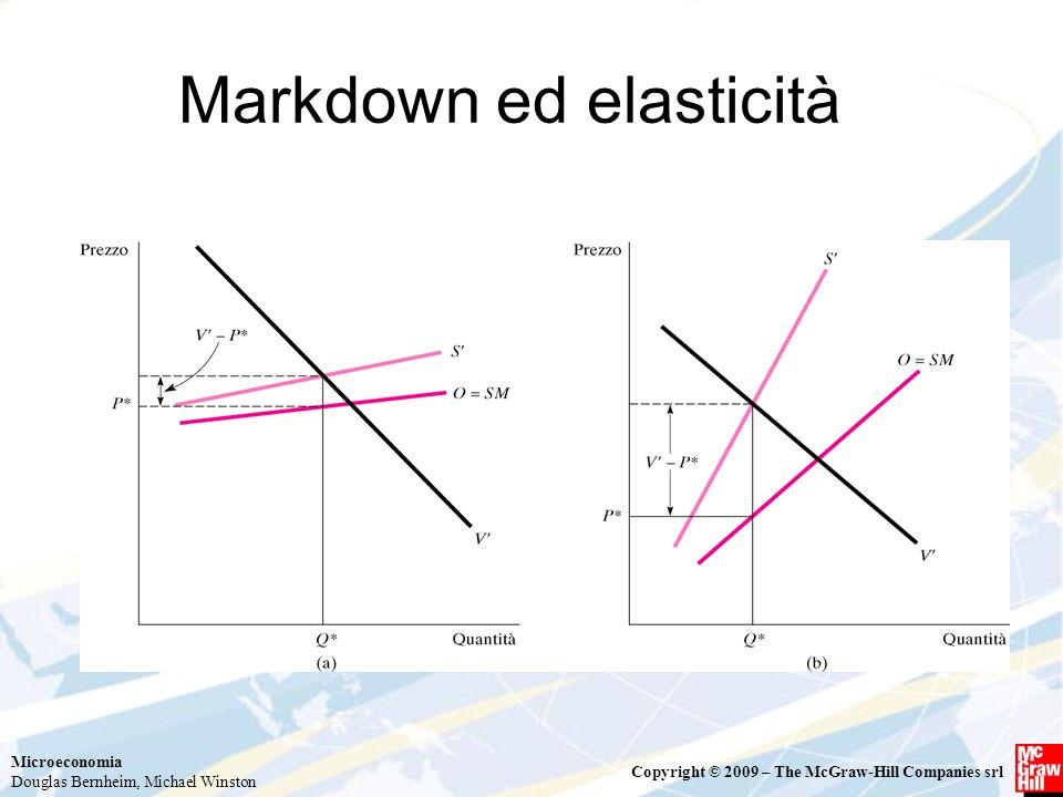 Microeconomia Douglas Bernheim, Michael Winston Copyright © 2009 – The McGraw-Hill Companies srl Markdown ed elasticità