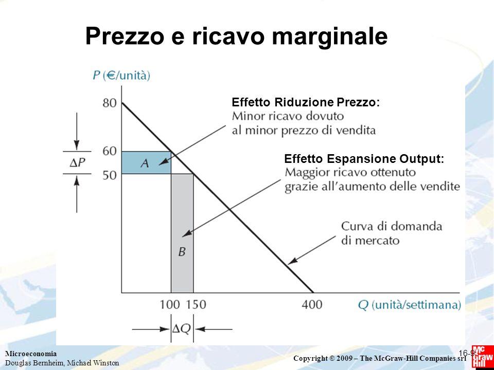 Microeconomia Douglas Bernheim, Michael Winston Copyright © 2009 – The McGraw-Hill Companies srl Prezzo e ricavo marginale 16-9 Effetto Riduzione Prezzo: Effetto Espansione Output: