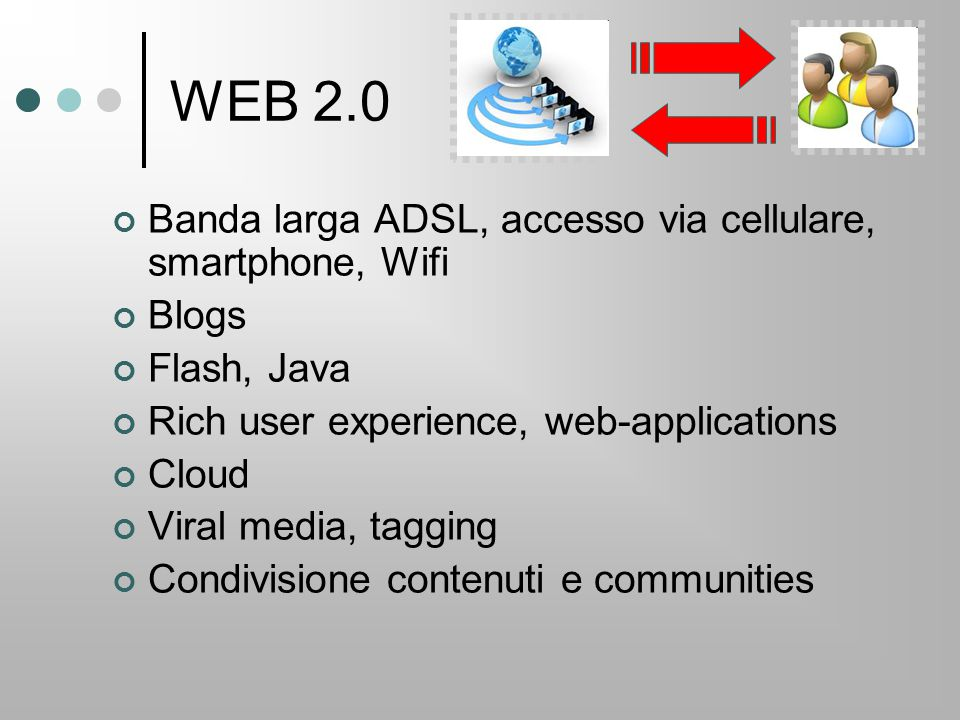 WEB 2.0 Banda larga ADSL, accesso via cellulare, smartphone, Wifi Blogs Flash, Java Rich user experience, web-applications Cloud Viral media, tagging