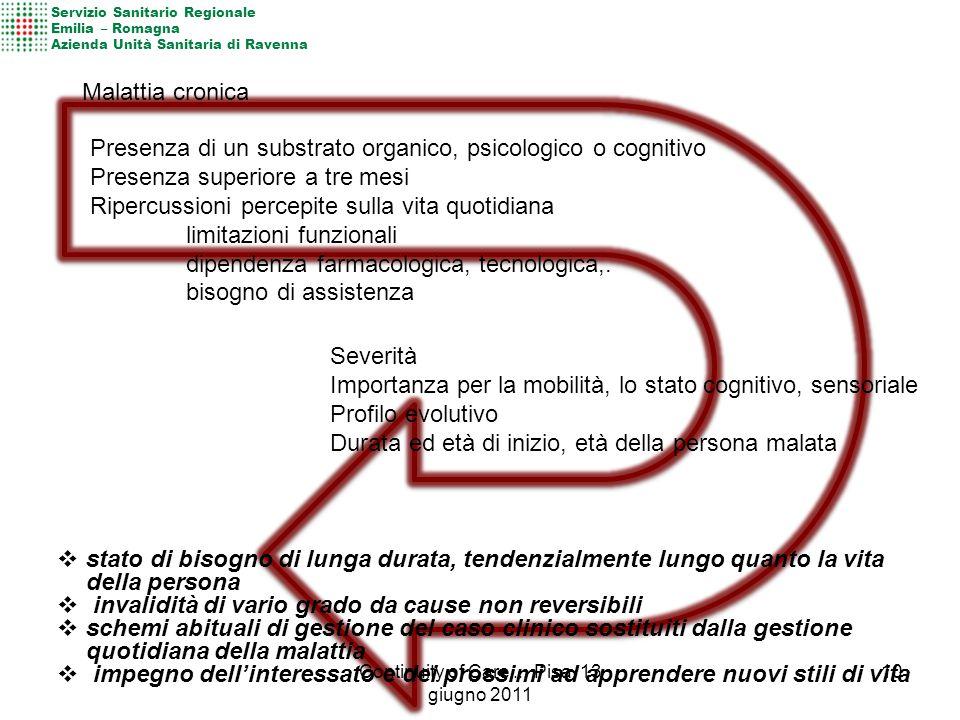 Malattia cronica Presenza di un substrato organico, psicologico o cognitivo Presenza superiore a tre mesi Ripercussioni percepite sulla vita quotidian