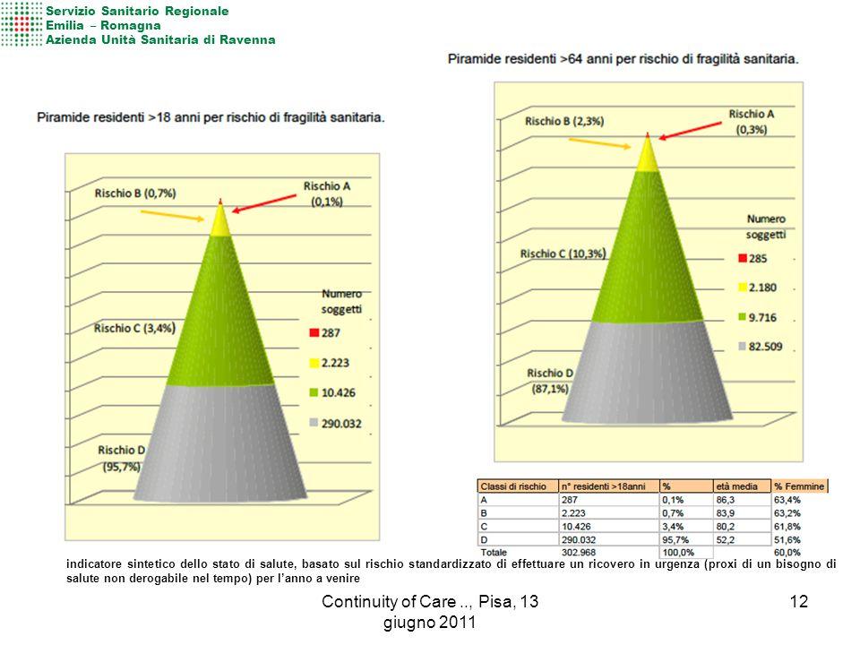 indicatore sintetico dello stato di salute, basato sul rischio standardizzato di effettuare un ricovero in urgenza (proxi di un bisogno di salute non