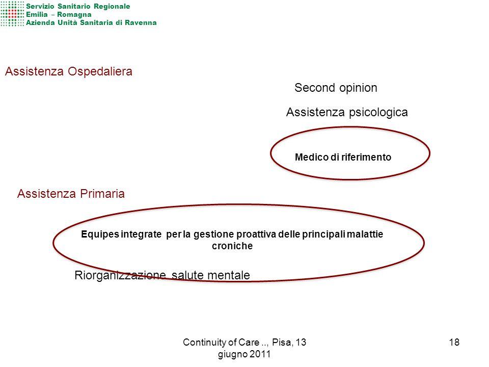 Servizio Sanitario Regionale Emilia – Romagna Azienda Unità Sanitaria di Ravenna Assistenza Ospedaliera Second opinion Assistenza psicologica Medico d