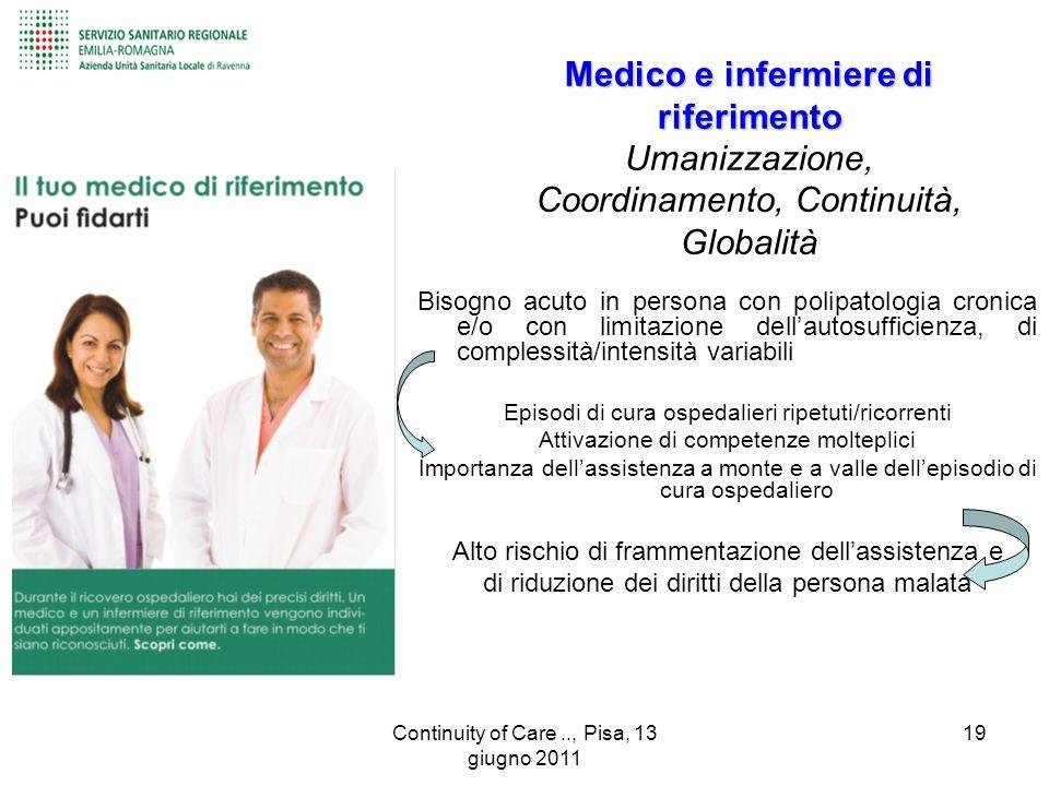 Medico e infermiere di riferimento Medico e infermiere di riferimento Umanizzazione, Coordinamento, Continuità, Globalità Bisogno acuto in persona con