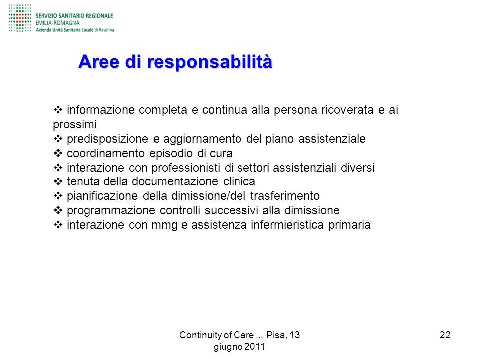 Aree di responsabilità  informazione completa e continua alla persona ricoverata e ai prossimi  predisposizione e aggiornamento del piano assistenzi