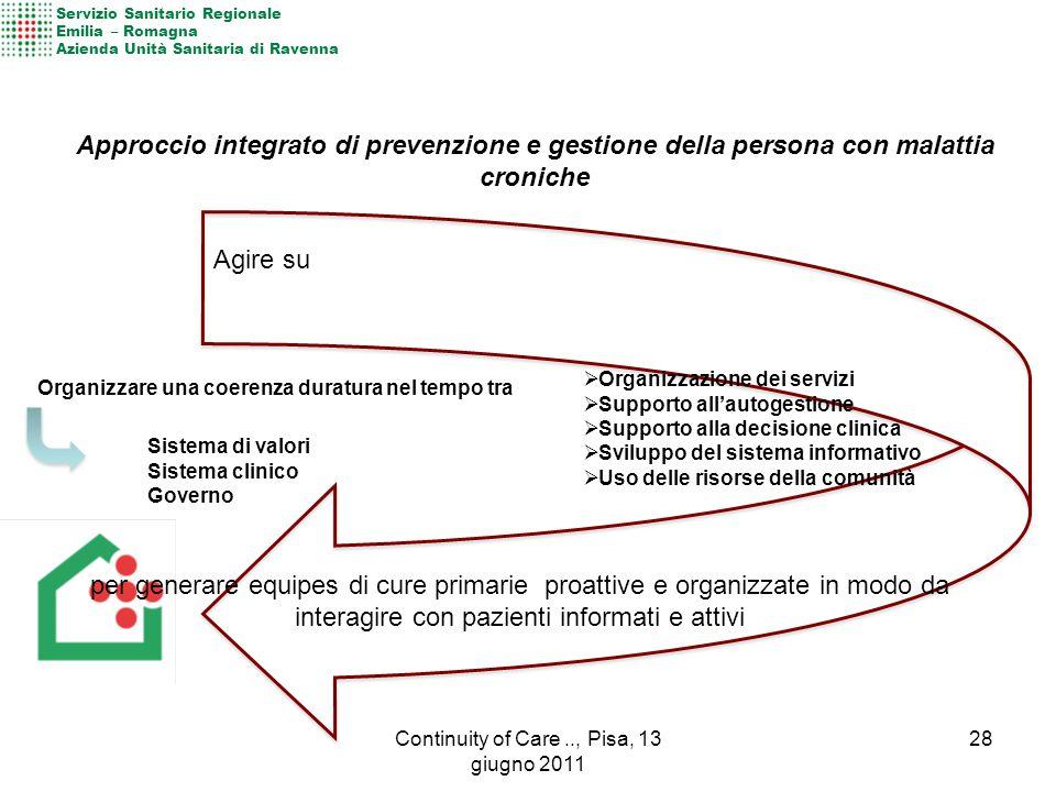 Approccio integrato di prevenzione e gestione della persona con malattia croniche Agire su  Organizzazione dei servizi  Supporto all'autogestione 
