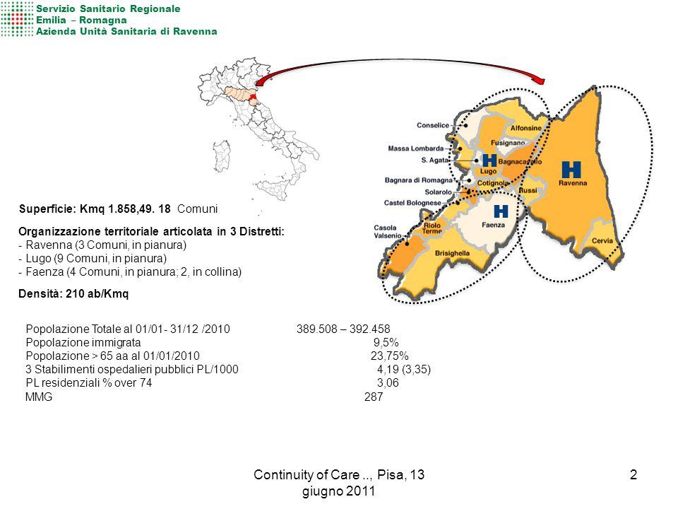 Servizio Sanitario Regionale Emilia – Romagna Azienda Unità Sanitaria di Ravenna H H H Popolazione Totale al 01/01- 31/12 /2010389.508 – 392.458 Popolazione immigrata 9,5% Popolazione > 65 aa al 01/01/2010 23,75% 3 Stabilimenti ospedalieri pubblici PL/1000 4,19 (3,35) PL residenziali % over 74 3,06 MMG287 Superficie: Kmq 1.858,49.