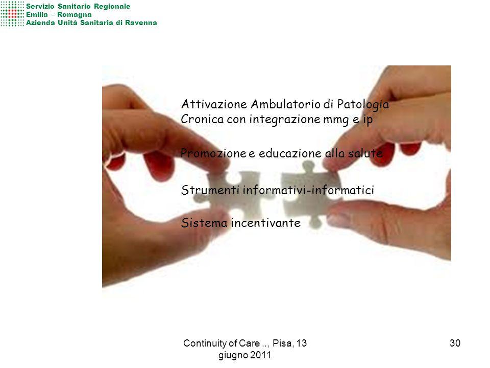Attivazione Ambulatorio di Patologia Cronica con integrazione mmg e ip Promozione e educazione alla salute Strumenti informativi-informatici Sistema i
