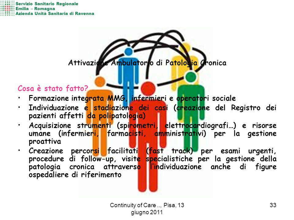Attivazione Ambulatorio di Patologia Cronica Cosa è stato fatto.