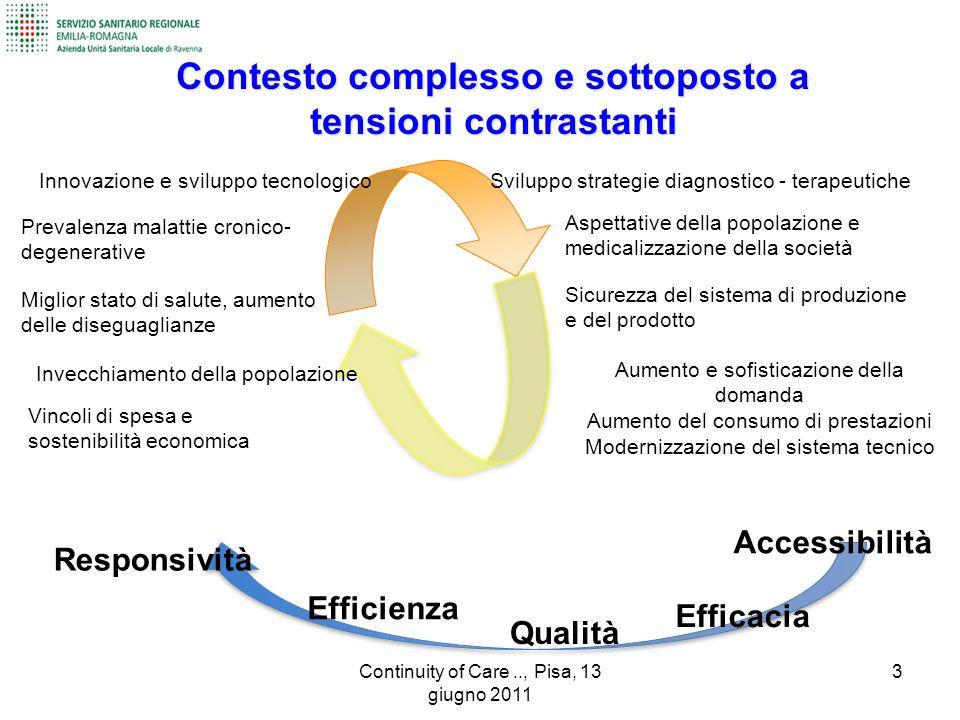 Sviluppo strategie diagnostico - terapeutiche Aspettative della popolazione e medicalizzazione della società Aumento e sofisticazione della domanda Au