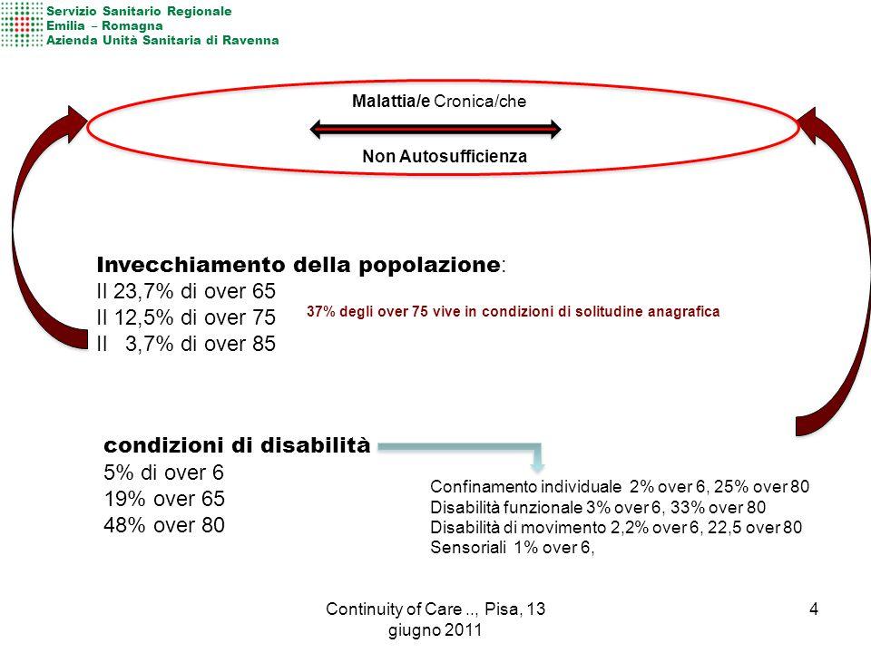 Servizio Sanitario Regionale Emilia – Romagna Azienda Unità Sanitaria di Ravenna Non Autosufficienza Malattia/e Cronica/che 37% degli over 75 vive in condizioni di solitudine anagrafica Invecchiamento della popolazione : Il 23,7% di over 65 Il 12,5% di over 75 Il 3,7% di over 85 condizioni di disabilità 5% di over 6 19% over 65 48% over 80 Confinamento individuale 2% over 6, 25% over 80 Disabilità funzionale 3% over 6, 33% over 80 Disabilità di movimento 2,2% over 6, 22,5 over 80 Sensoriali 1% over 6, 4Continuity of Care.., Pisa, 13 giugno 2011