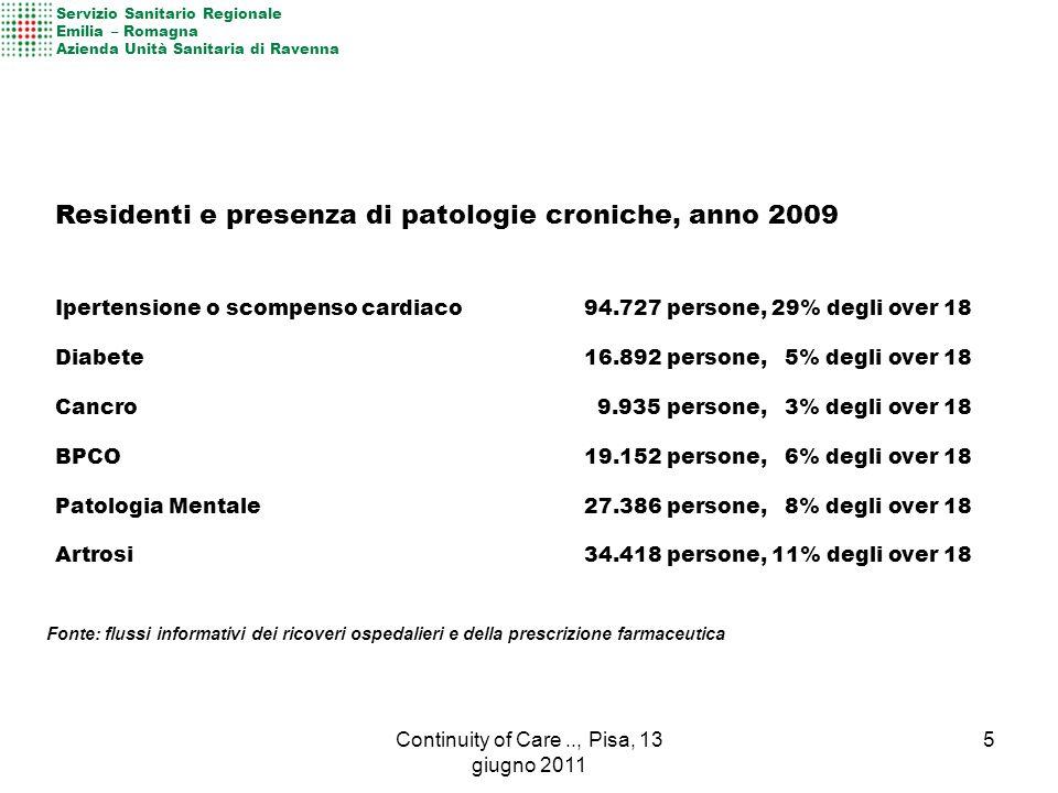 Servizio Sanitario Regionale Emilia – Romagna Azienda Unità Sanitaria di Ravenna Ipertensione o scompenso cardiaco94.727 persone, 29% degli over 18 Diabete16.892 persone, 5% degli over 18 Cancro 9.935 persone, 3% degli over 18 BPCO19.152 persone, 6% degli over 18 Patologia Mentale27.386 persone, 8% degli over 18 Artrosi34.418 persone, 11% degli over 18 Residenti e presenza di patologie croniche, anno 2009 Fonte: flussi informativi dei ricoveri ospedalieri e della prescrizione farmaceutica 5Continuity of Care.., Pisa, 13 giugno 2011