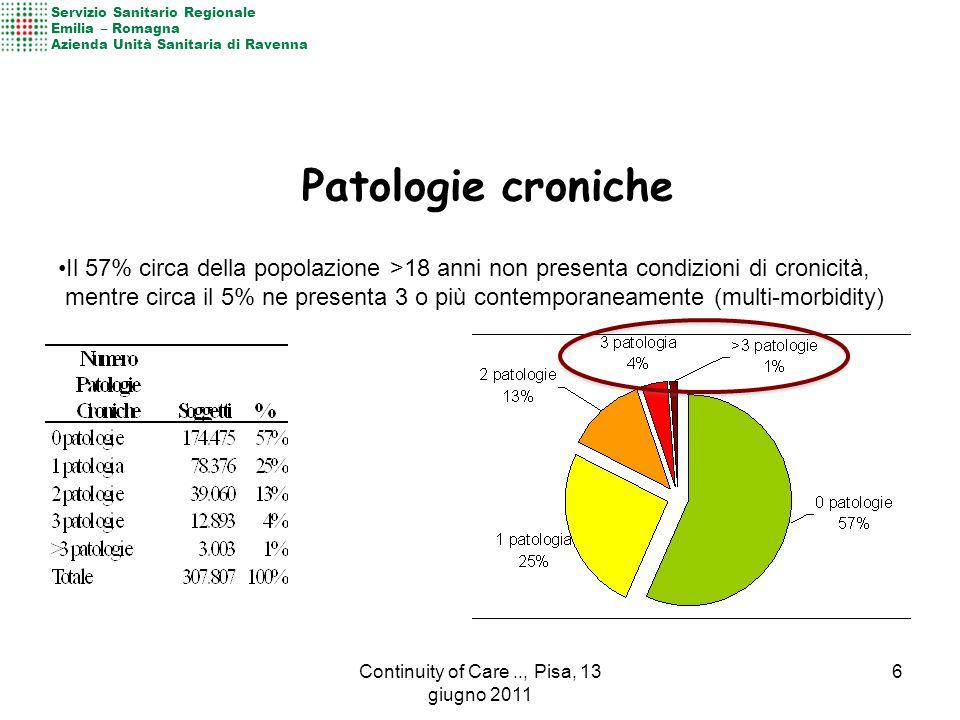 Patologie croniche Il 57% circa della popolazione >18 anni non presenta condizioni di cronicità, mentre circa il 5% ne presenta 3 o più contemporaneam