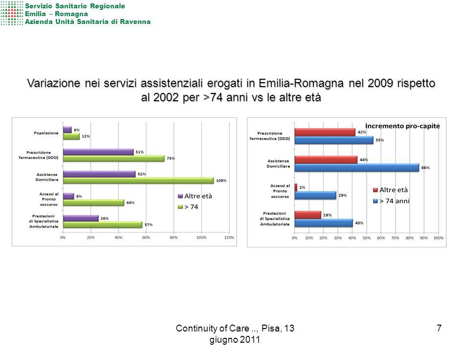 Variazione nei servizi assistenziali erogati in Emilia-Romagna nel 2009 rispetto al 2002 per >74 anni vs le altre età Servizio Sanitario Regionale Emilia – Romagna Azienda Unità Sanitaria di Ravenna 7Continuity of Care.., Pisa, 13 giugno 2011
