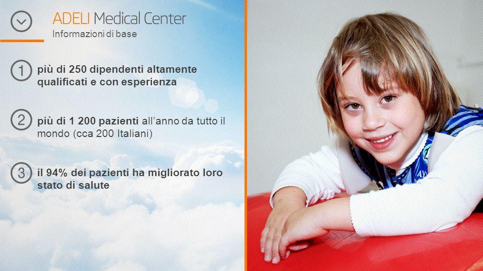 ADELI Medical Center Informazioni di base più di 250 dipendenti altamente qualificati e con esperienza più di 1 200 pazienti all'anno da tutto il mond