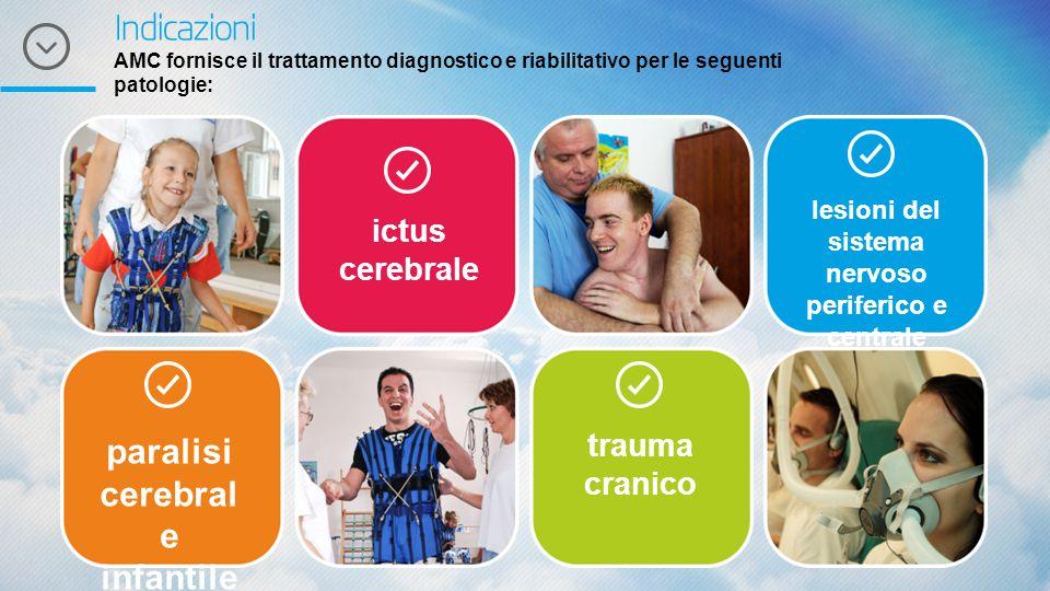 Indicazioni AMC fornisce il trattamento diagnostico e riabilitativo per le seguenti patologie: lesioni del midollo spinale infiammazione della corteccia cerebrale emorragia cerebrale polineuropatia