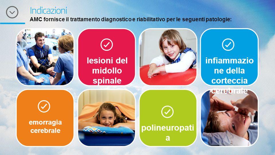 Indicazioni AMC fornisce il trattamento diagnostico e riabilitativo per le seguenti patologie: lesioni del midollo spinale infiammazione della cortecc
