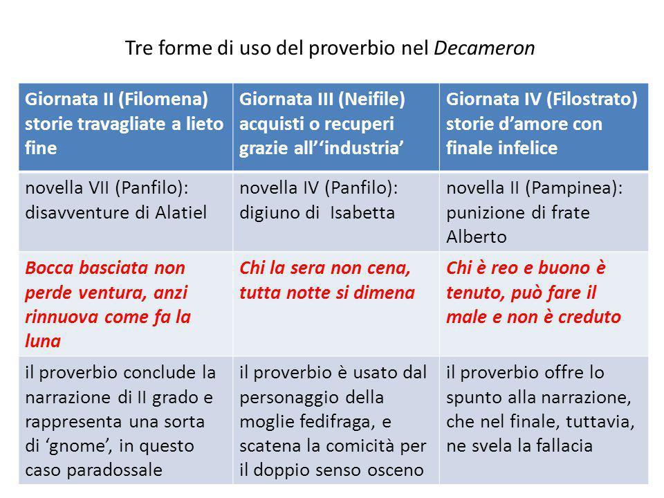 Tre forme di uso del proverbio nel Decameron Giornata II (Filomena) storie travagliate a lieto fine Giornata III (Neifile) acquisti o recuperi grazie