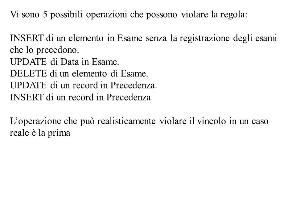 Vi sono 5 possibili operazioni che possono violare la regola: INSERT di un elemento in Esame senza la registrazione degli esami che lo precedono. UPDA
