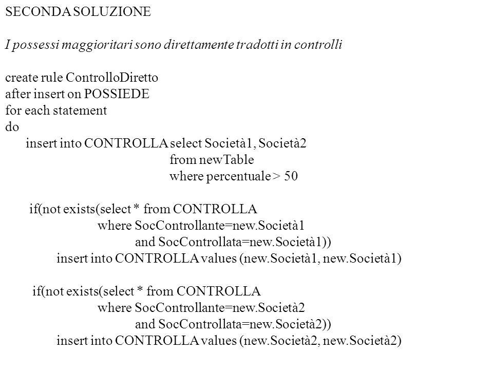 SECONDA SOLUZIONE I possessi maggioritari sono direttamente tradotti in controlli create rule ControlloDiretto after insert on POSSIEDE for each state