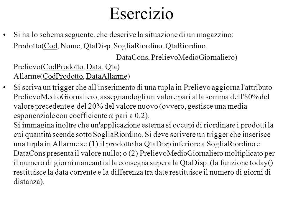 Esercizio Si ha lo schema seguente, che descrive la situazione di un magazzino: Prodotto(Cod, Nome, QtaDisp, SogliaRiordino, QtaRiordino, DataCons, Pr