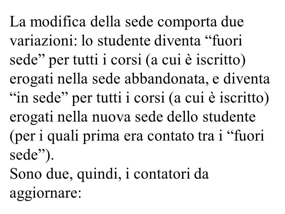 """La modifica della sede comporta due variazioni: lo studente diventa """"fuori sede"""" per tutti i corsi (a cui è iscritto) erogati nella sede abbandonata,"""