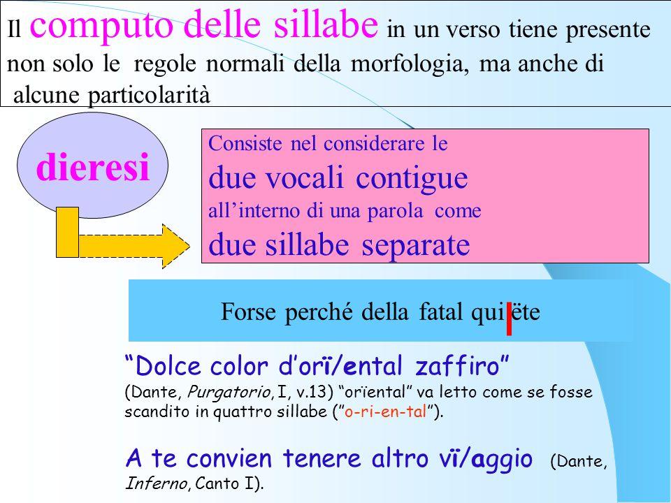 """Consiste nel considerare le due vocali contigue all'interno di una parola come due sillabe separate Forse perché della fatal qui ëte dieresi """"Dolce co"""