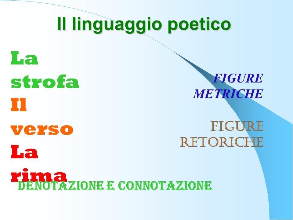 La strofa Il verso La rima FIGURE RETORICHE DENOTAZIONE E CONNOTAZIONE FIGURE METRICHE Il linguaggio poetico
