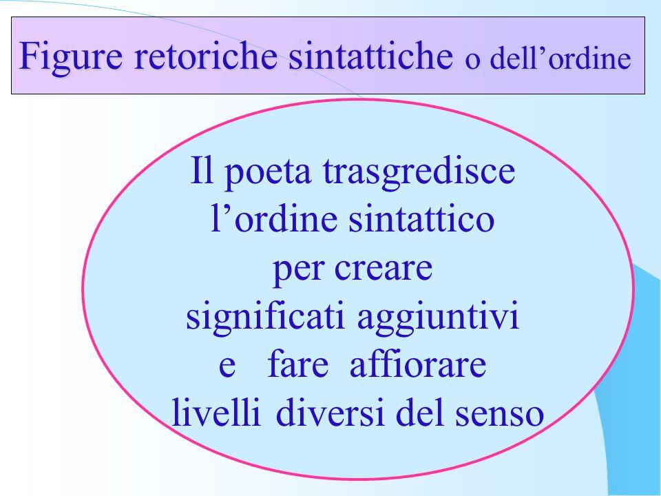 Il poeta trasgredisce l'ordine sintattico per creare significati aggiuntivi e fare affiorare livelli diversi del senso Figure retoriche sintattiche o
