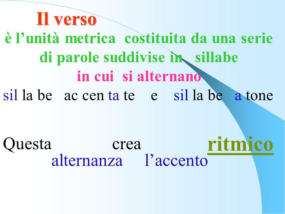 Solo nel verso 2 le sillabe sono proprio sette; nel verso 1 le sillabe sono otto, nel verso 6 le sillabe sono sei: ma tutti i tre versi si considerano settenari : perché l ultima parola del verso 1 è sdrucciola; l ultima parola del verso 6 è tronca.