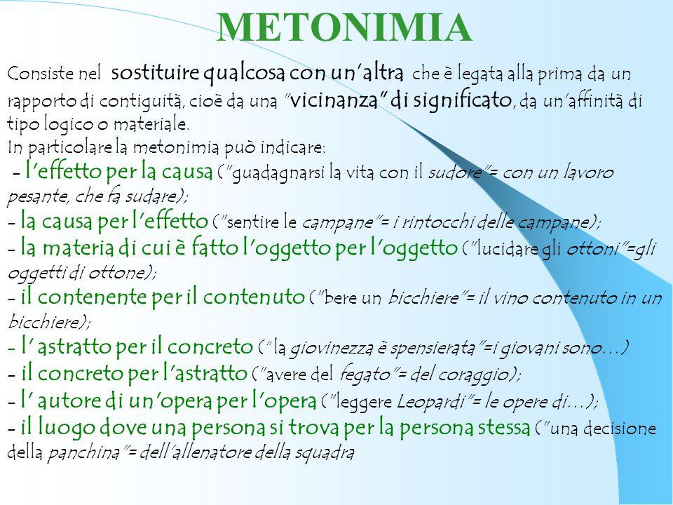 METONIMIA Consiste nel sostituire qualcosa con un'altra che è legata alla prima da un rapporto di contiguità, cioè da una