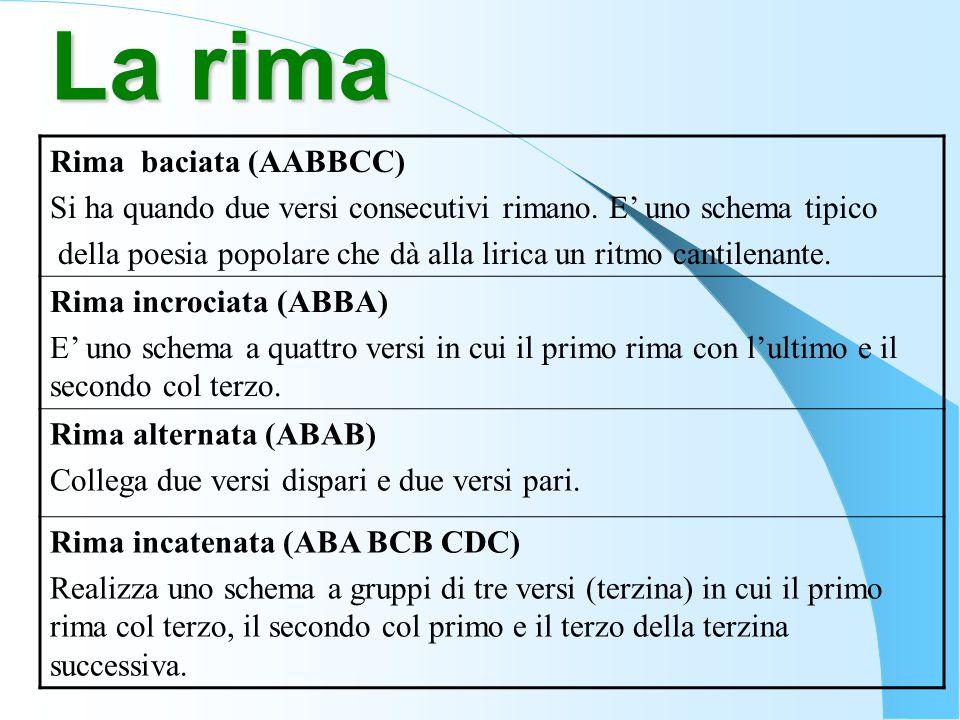 La rima Rima baciata (AABBCC) Si ha quando due versi consecutivi rimano. E' uno schema tipico della poesia popolare che dà alla lirica un ritmo cantil