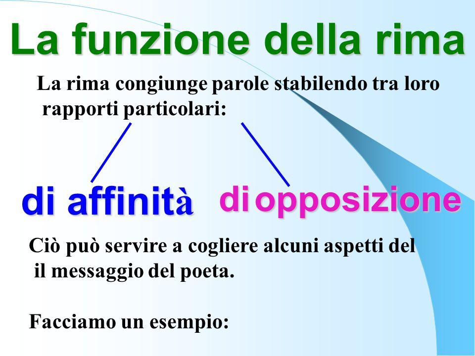 La funzione della rima La rima congiunge parole stabilendo tra loro rapporti particolari: di affinit à diopposizione di opposizione Ciò può servire a