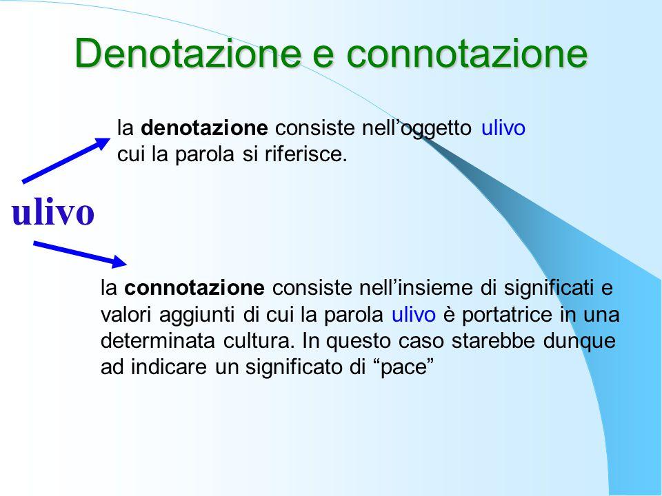 Denotazione e connotazione la denotazione consiste nell'oggetto ulivo cui la parola si riferisce. ulivo la connotazione consiste nell'insieme di signi