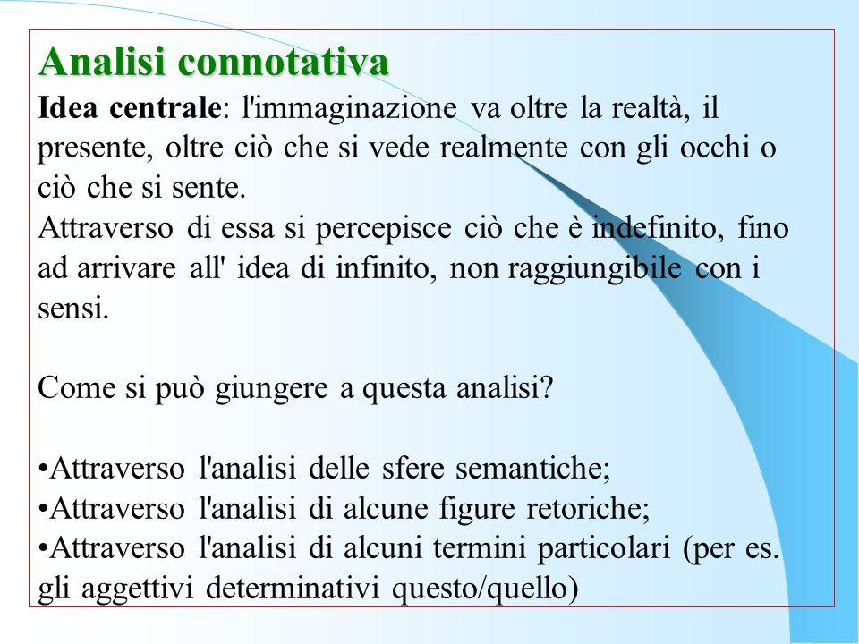 Analisi connotativa Idea centrale: l'immaginazione va oltre la realtà, il presente, oltre ciò che si vede realmente con gli occhi o ciò che si sente.