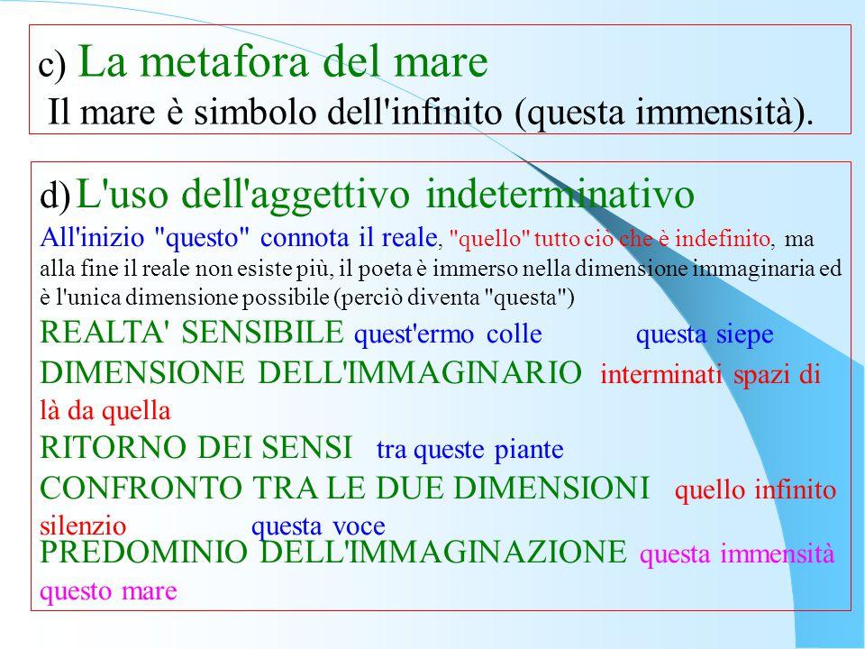 c) La metafora del mare Il mare è simbolo dell'infinito (questa immensità). d) L'uso dell'aggettivo indeterminativo All'inizio