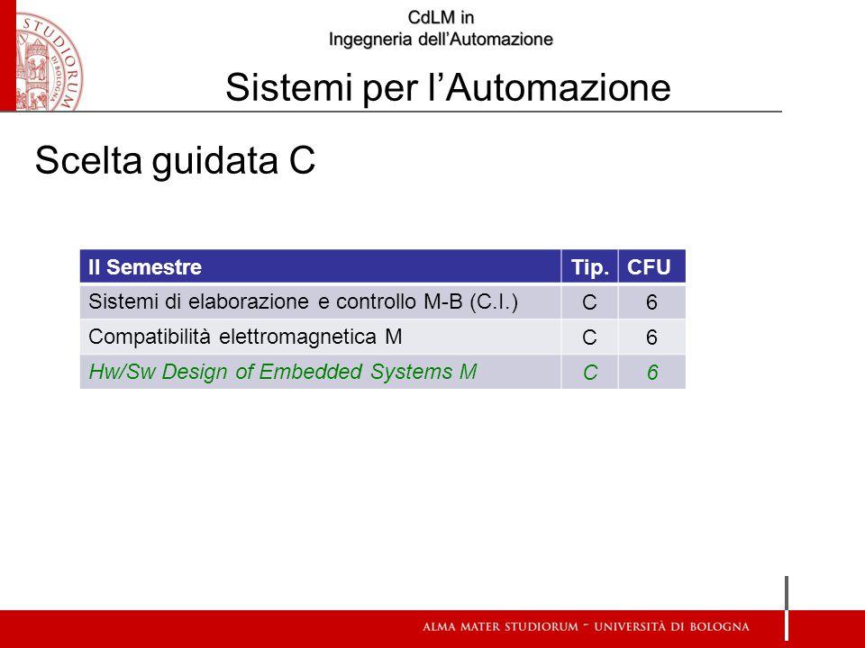 II SemestreTip.CFU Sistemi di elaborazione e controllo M-B (C.I.) C6 Compatibilità elettromagnetica M C6 Hw/Sw Design of Embedded Systems M C6 Scelta guidata C Sistemi per l'Automazione