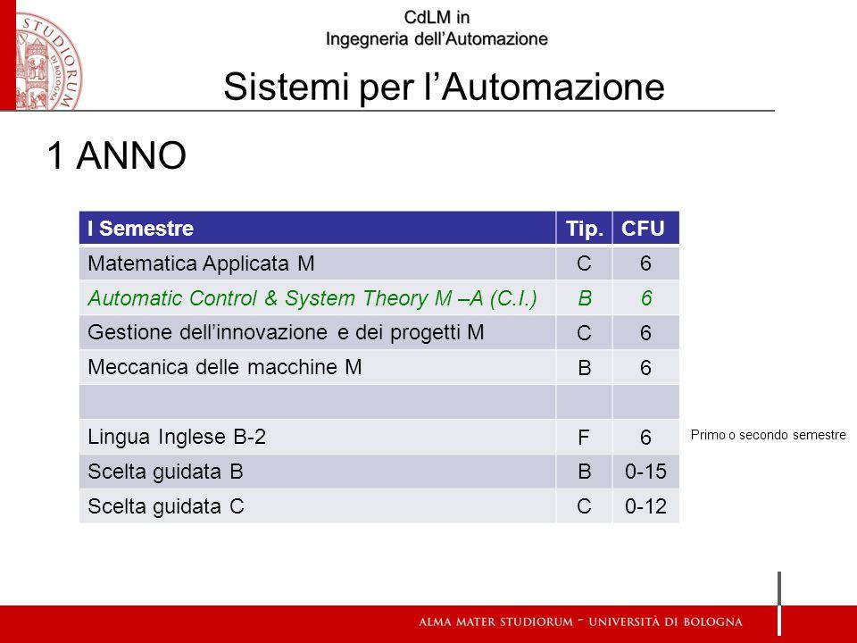 Sistemi per l'Automazione I SemestreTip.CFU Matematica Applicata M C6 Automatic Control & System Theory M –A (C.I.) B6 Gestione dell'innovazione e dei progetti M C6 Meccanica delle macchine M B6 Lingua Inglese B-2 F6 Scelta guidata B B0-15 Scelta guidata C C0-12 1 ANNO Primo o secondo semestre