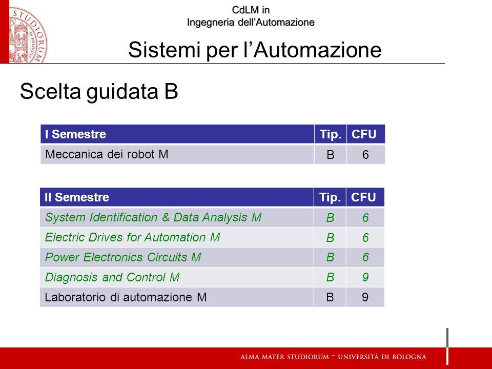 I SemestreTip.CFU Meccanica dei robot M B6 II SemestreTip.CFU System Identification & Data Analysis M B6 Electric Drives for Automation M B6 Power Electronics Circuits M B6 Diagnosis and Control M B9 Laboratorio di automazione M B9 Scelta guidata B Sistemi per l'Automazione