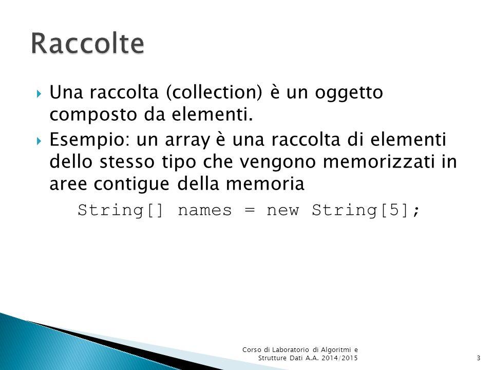  L'interfaccia List estende l'interfaccia Collection aggiungendo alcuni metodi relativi all'uso di indici  In ogni esemplare di una classe che implementa l'interfaccia List gli elementi sono memorizzati in sequenza, in base ad un indice  Vista come entità indipendente dal linguaggio di programmazione, una lista è un tipo di dato astratto Corso di Laboratorio di Algoritmi e Strutture Dati A.A.