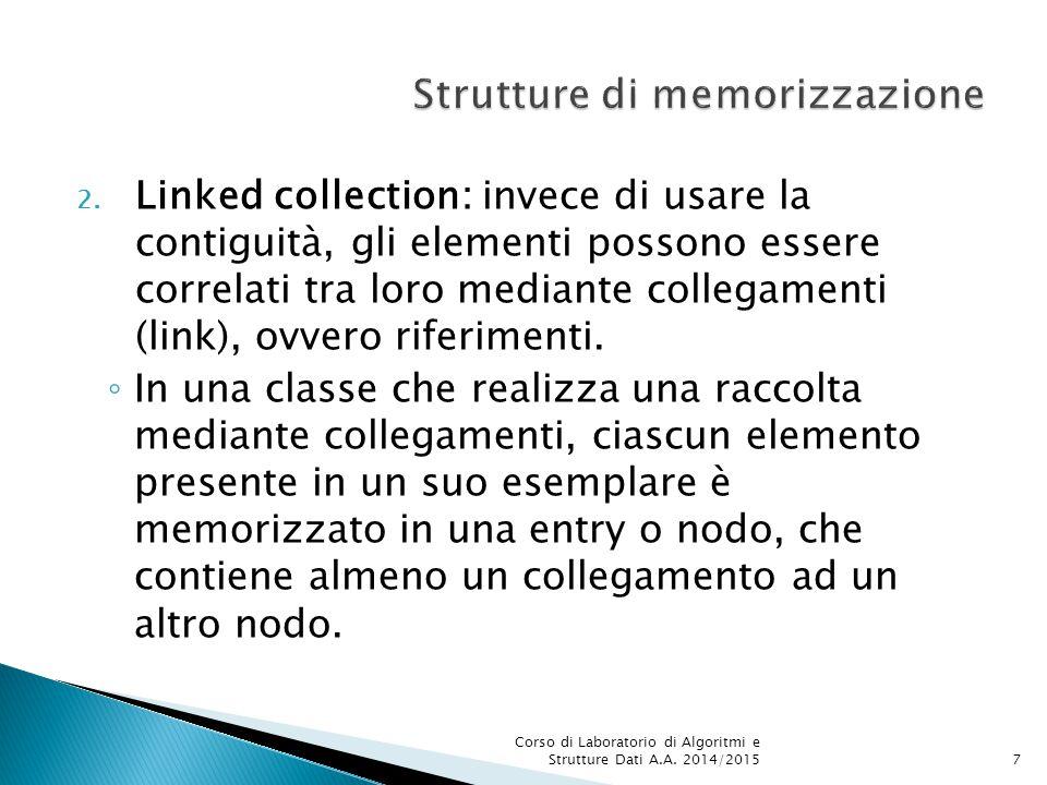  Il Java Collection Framework (JCF) è una parte della libreria standard dedicata alle collezioni  Offre strutture dati di supporto molto utili alla programmazione, come array di dimensione dinamica, liste, insiemi, mappe associative (anche chiamate dizionari) e code  Il JCF è costituito in pratica da una gerarchia che contiene classi astratte e interfacce ad ogni livello tranne l'ultimo, dove sono presenti soltanto classi che implementano interfacce e/o estendono classi astratte Corso di Laboratorio di Algoritmi e Strutture Dati A.A.