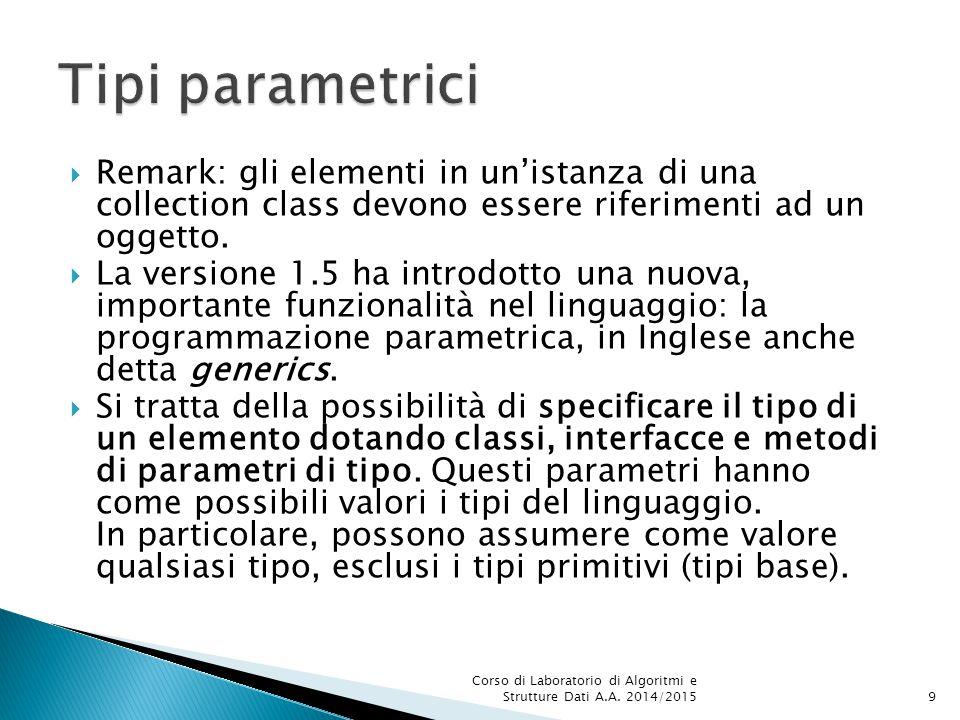  Si dice che una classe è parametrica se ha almeno un parametro di tipo  Anche i singoli metodi e costruttori possono avere parametri di tipo, indipendentemente dal fatto che la classe cui appartengono sia parametrica o meno ◦ I metodi statici non possono utilizzare i parametri di tipo della classe in cui sono contenuti ◦ Il parametro di tipo va dichiarato prima del tipo restituito, racchiuso tra parentesi angolari ◦ Questo parametro è visibile solo all interno del metodo Corso di Laboratorio di Algoritmi e Strutture Dati A.A.